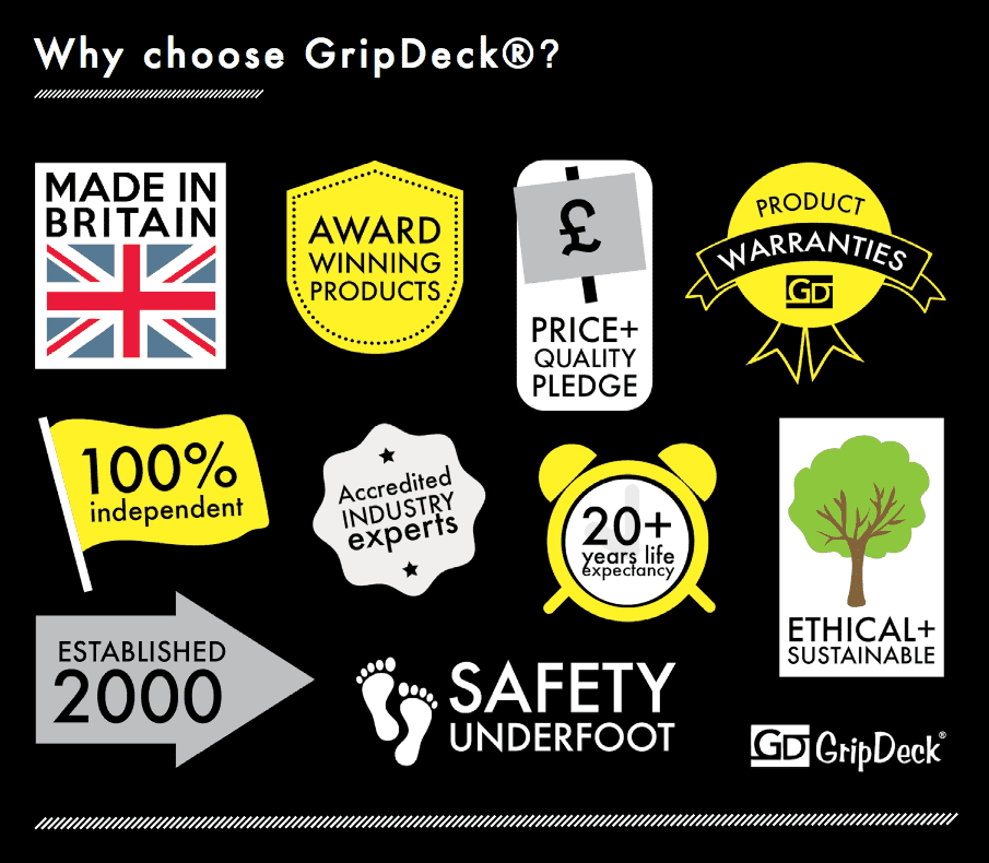 Why Choose GripDeck Badge Collection