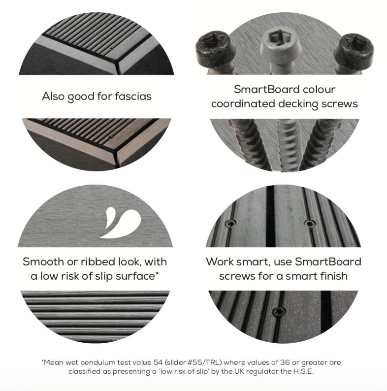 SmartBoard® (Composite) GripDeck